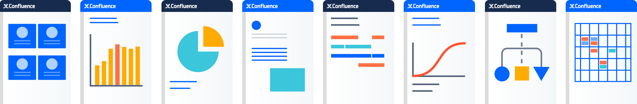 Confluence content collaboration software pages