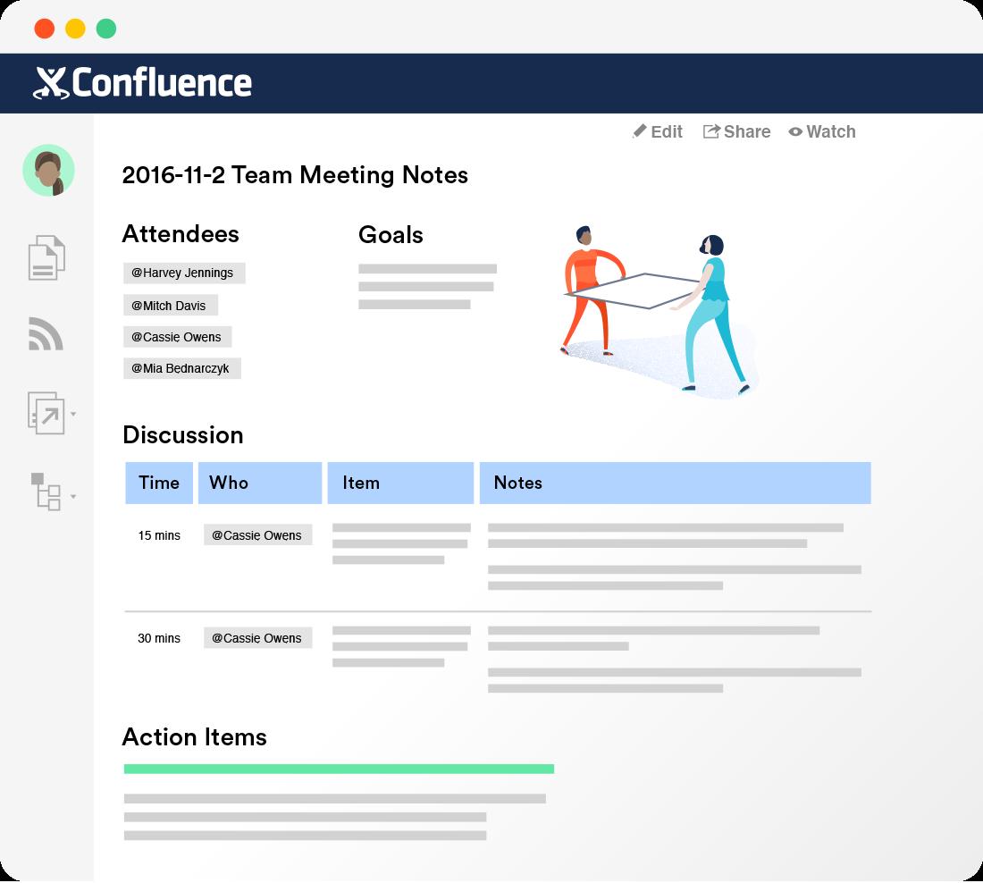 Confluence チームドキュメンテーションソフトウェア